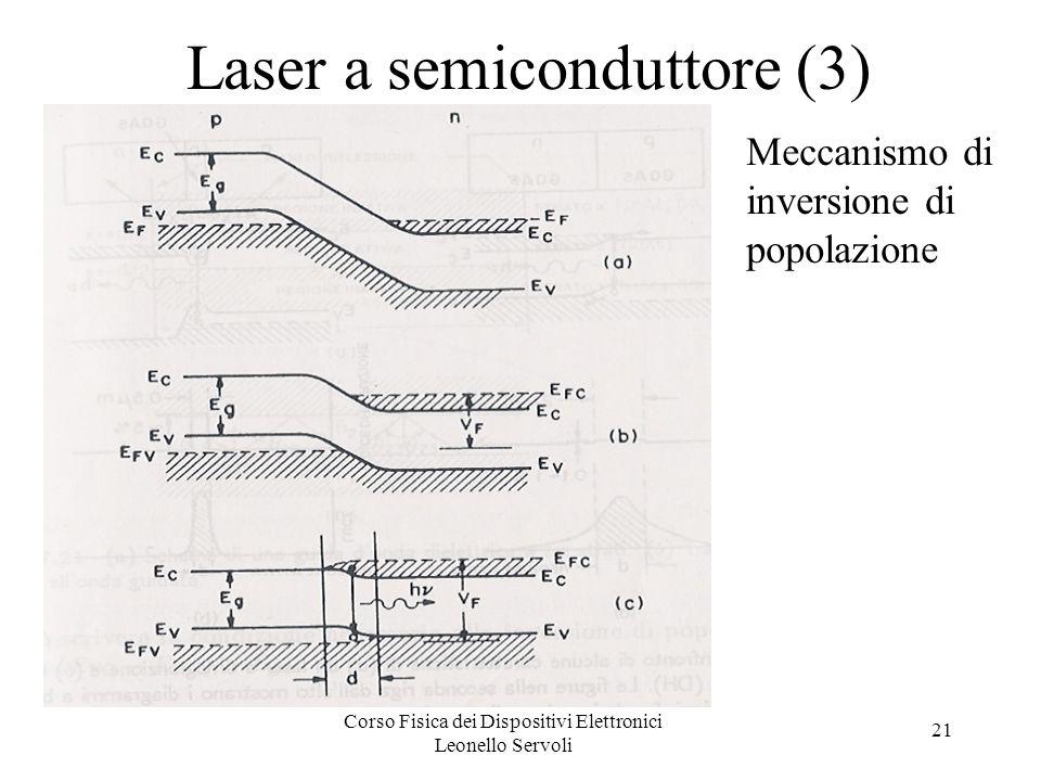 Corso Fisica dei Dispositivi Elettronici Leonello Servoli 21 Laser a semiconduttore (3) Meccanismo di inversione di popolazione