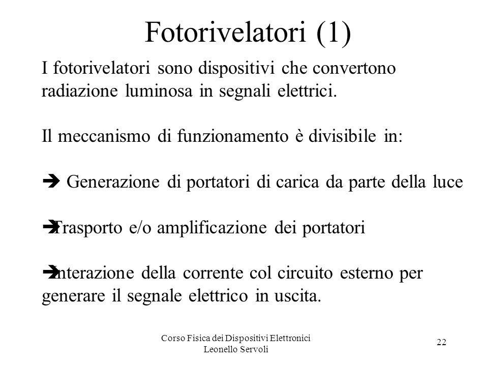 Corso Fisica dei Dispositivi Elettronici Leonello Servoli 22 Fotorivelatori (1) I fotorivelatori sono dispositivi che convertono radiazione luminosa i