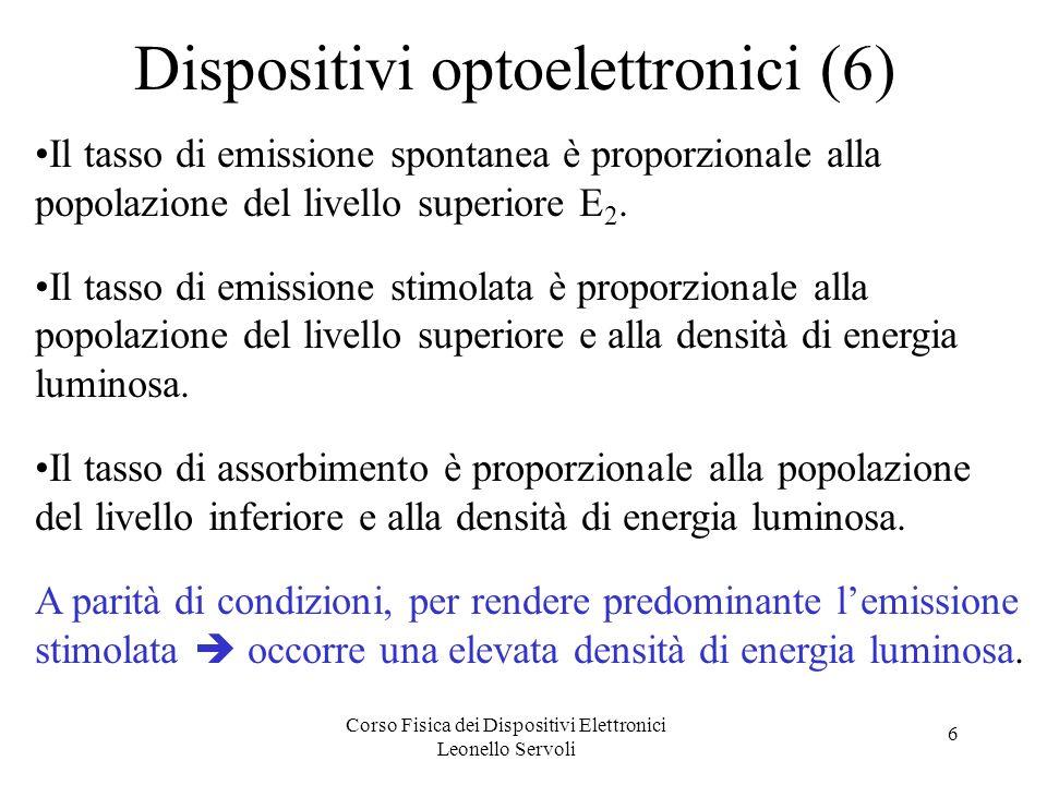 Corso Fisica dei Dispositivi Elettronici Leonello Servoli 6 Dispositivi optoelettronici (6) Il tasso di emissione spontanea è proporzionale alla popol