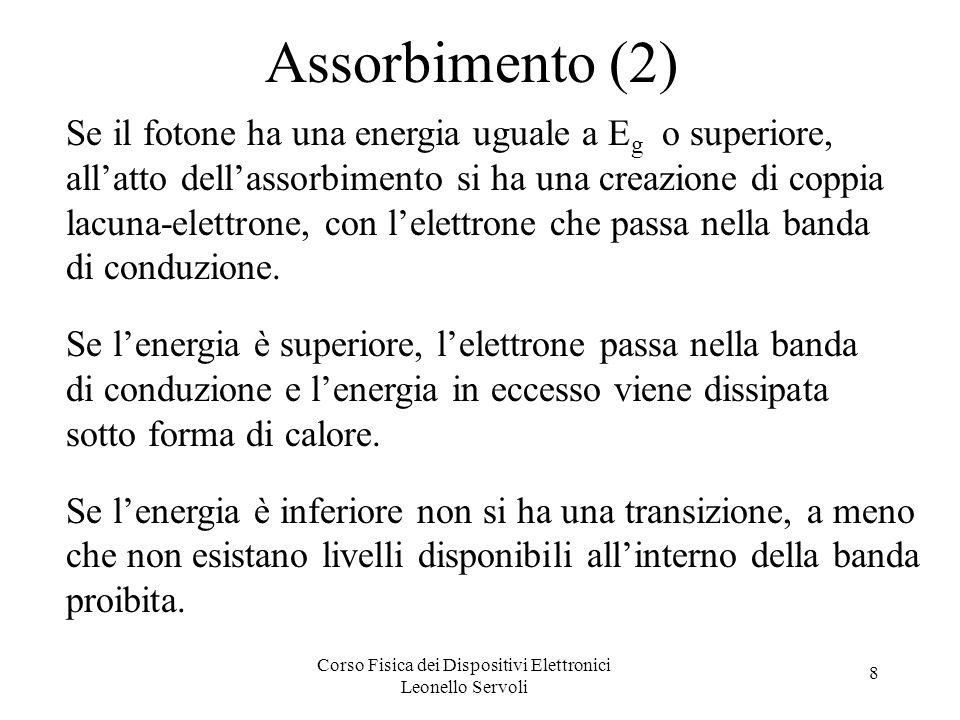 Corso Fisica dei Dispositivi Elettronici Leonello Servoli 8 Assorbimento (2) Se il fotone ha una energia uguale a E g o superiore, allatto dellassorbi