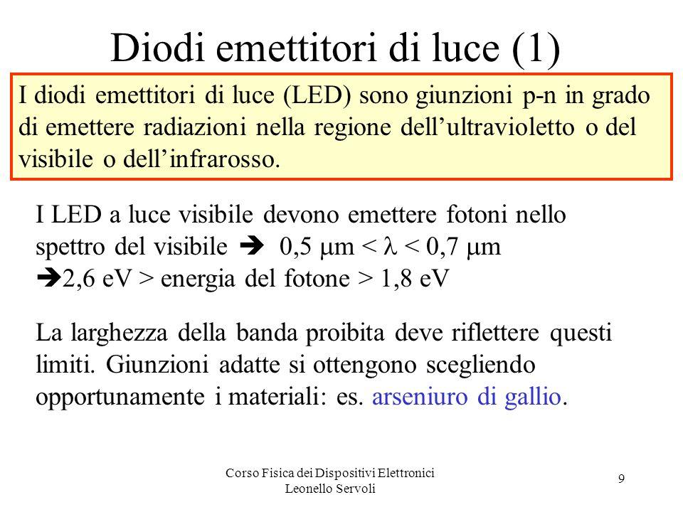 Corso Fisica dei Dispositivi Elettronici Leonello Servoli 9 Diodi emettitori di luce (1) I diodi emettitori di luce (LED) sono giunzioni p-n in grado
