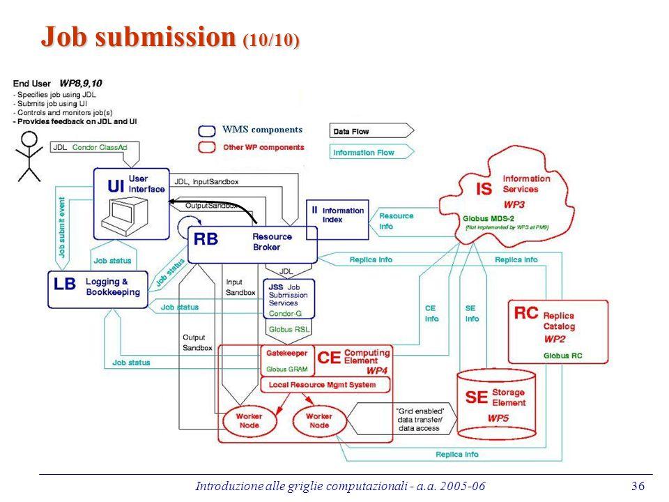 Introduzione alle griglie computazionali - a.a. 2005-0636 Job submission (10/10)