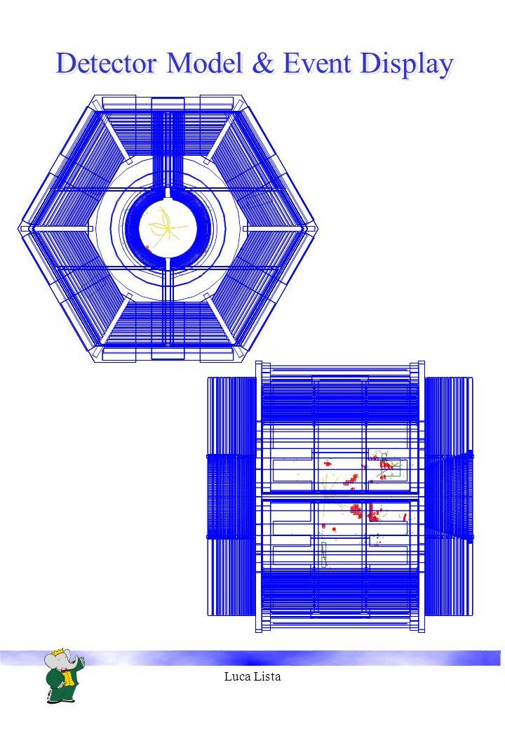 Luca Lista Detector Model & Event Display