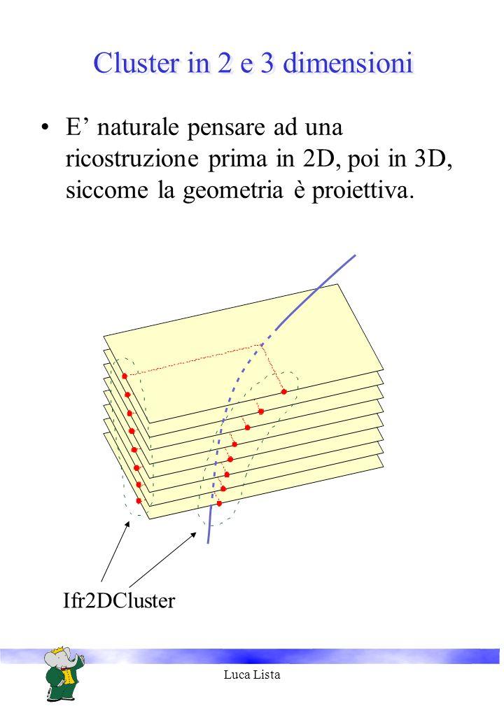 Luca Lista Cluster in 2 e 3 dimensioni E naturale pensare ad una ricostruzione prima in 2D, poi in 3D, siccome la geometria è proiettiva.
