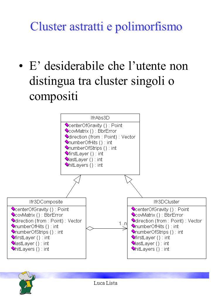 Luca Lista Cluster astratti e polimorfismo E desiderabile che lutente non distingua tra cluster singoli o compositi