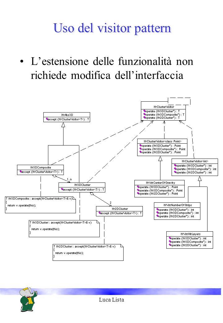 Luca Lista Uso del visitor pattern Lestensione delle funzionalità non richiede modifica dellinterfaccia