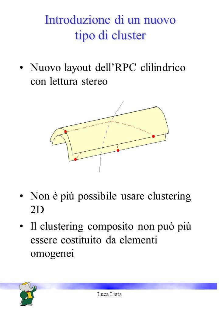 Luca Lista Introduzione di un nuovo tipo di cluster Nuovo layout dellRPC clilindrico con lettura stereo Non è più possibile usare clustering 2D Il clustering composito non può più essere costituito da elementi omogenei