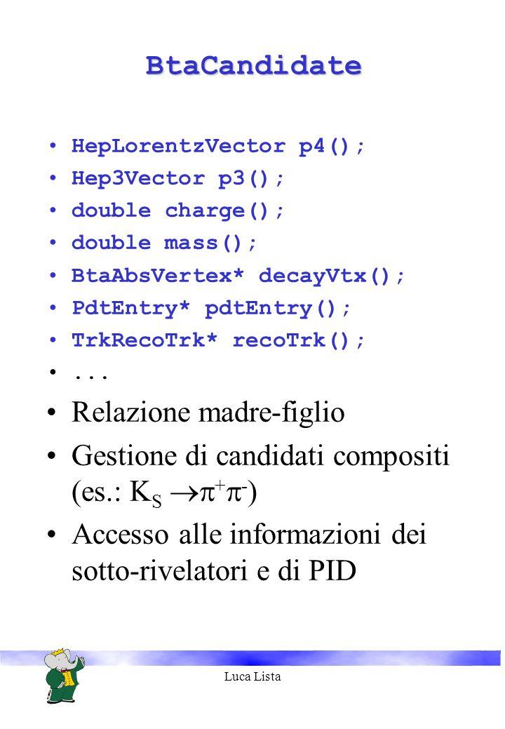 Luca Lista BtaCandidateBtaCandidate HepLorentzVector p4(); Hep3Vector p3(); double charge(); double mass(); BtaAbsVertex* decayVtx(); PdtEntry* pdtEntry(); TrkRecoTrk* recoTrk();...