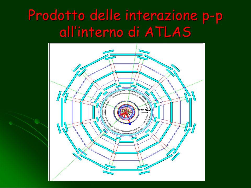 Prodotto delle interazione p-p allinterno di ATLAS