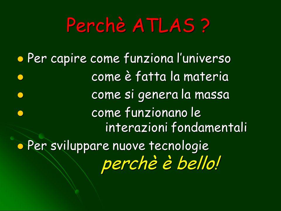 Perchè ATLAS ? Per capire come funziona luniverso Per capire come funziona luniverso come è fatta la materia come è fatta la materia come si genera la