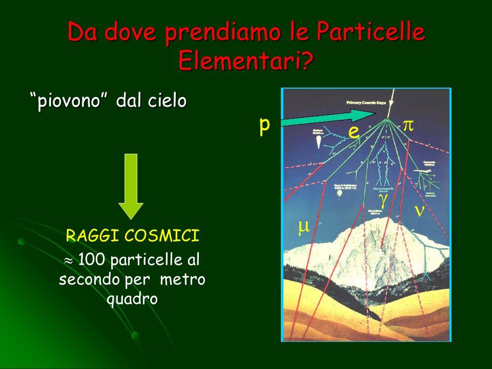 Da dove prendiamo le Particelle Elementari? piovono dal cielo RAGGI COSMICI 100 particelle al secondo per metro quadro p e