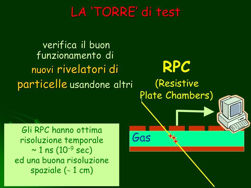 LA TORRE di test verifica il buon funzionamento di verifica il buon funzionamento di nuovi rivelatori di particelle usandone altri RPC (Resistive Plat