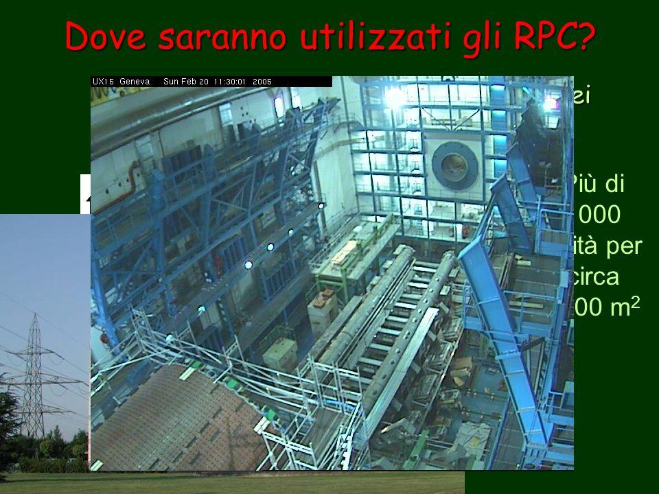 Dove saranno utilizzati gli RPC? In un punto di LHC ci sarà ATLAS, uno dei prossimi grandi esperimenti di fisica delle particelle 46 m 22 m 46 m Più d