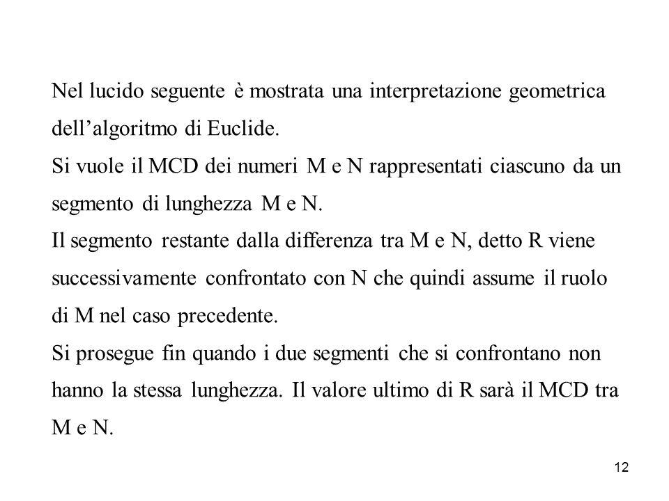 12 Nel lucido seguente è mostrata una interpretazione geometrica dellalgoritmo di Euclide. Si vuole il MCD dei numeri M e N rappresentati ciascuno da
