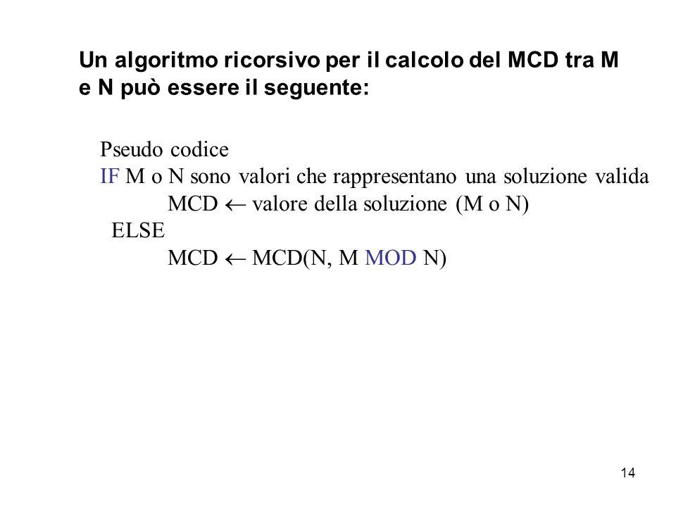 14 Pseudo codice IF M o N sono valori che rappresentano una soluzione valida MCD valore della soluzione (M o N) ELSE MCD MCD(N, M MOD N) Un algoritmo