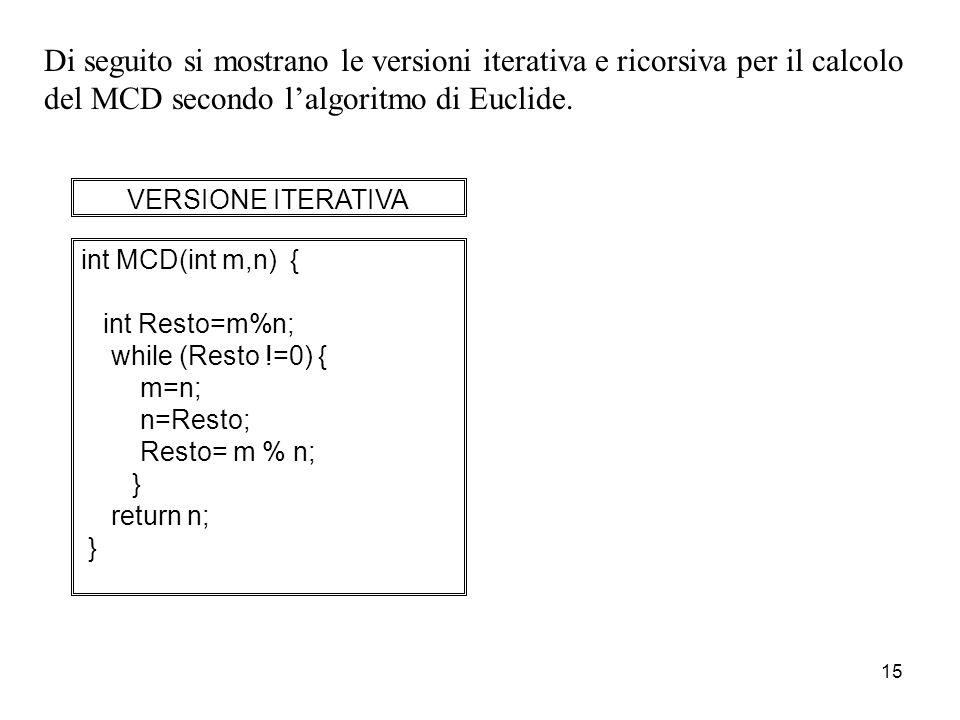 15 Di seguito si mostrano le versioni iterativa e ricorsiva per il calcolo del MCD secondo lalgoritmo di Euclide. int MCD(int m,n) { int Resto=m%n; wh