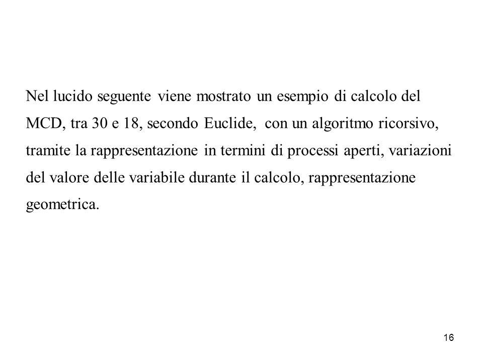 16 Nel lucido seguente viene mostrato un esempio di calcolo del MCD, tra 30 e 18, secondo Euclide, con un algoritmo ricorsivo, tramite la rappresentaz