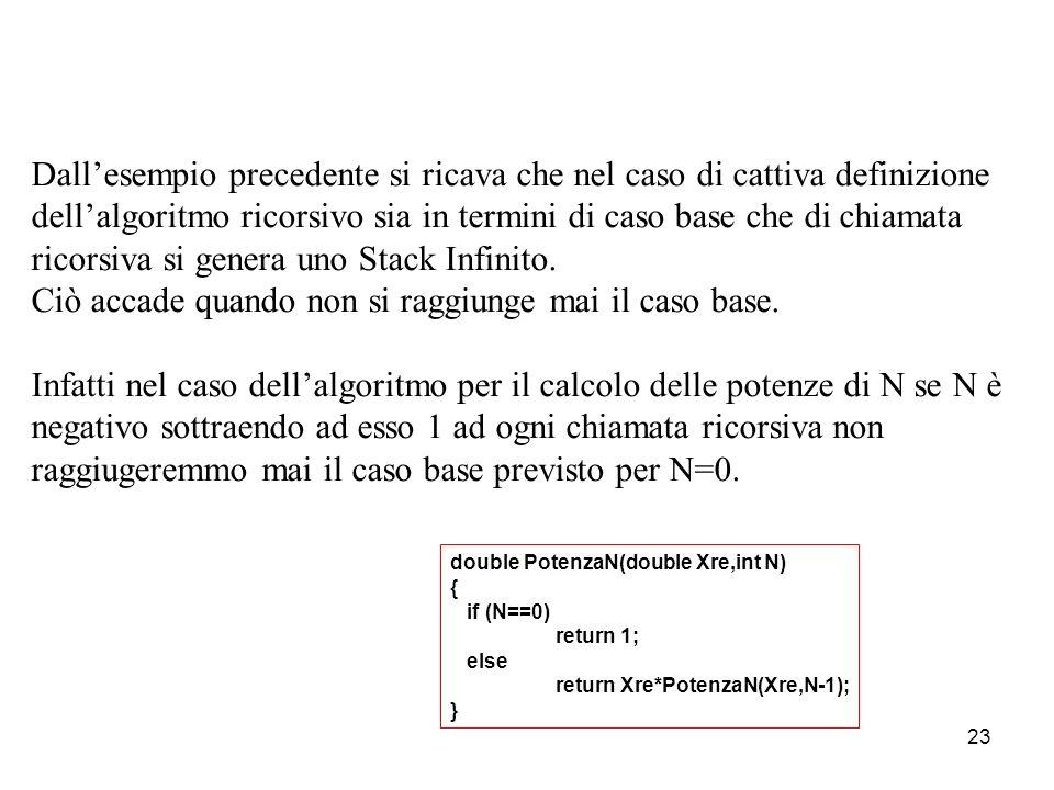 23 Dallesempio precedente si ricava che nel caso di cattiva definizione dellalgoritmo ricorsivo sia in termini di caso base che di chiamata ricorsiva