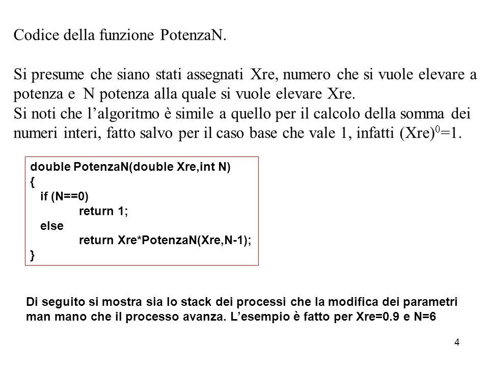4 double PotenzaN(double Xre,int N) { if (N==0) return 1; else return Xre*PotenzaN(Xre,N-1); } Codice della funzione PotenzaN. Si presume che siano st