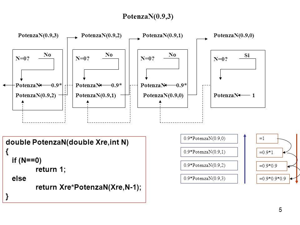 5 PotenzaN(0.9,3) N=0? No PotenzaN(0.9,2) PotenzaN(0.9,1) N=0? No PotenzaN(0.9,0) PotenzaN(0.9,1) N=0? No N=0? Si PotenzaN 1 PotenzaN 0.9* PotenzaN(0.