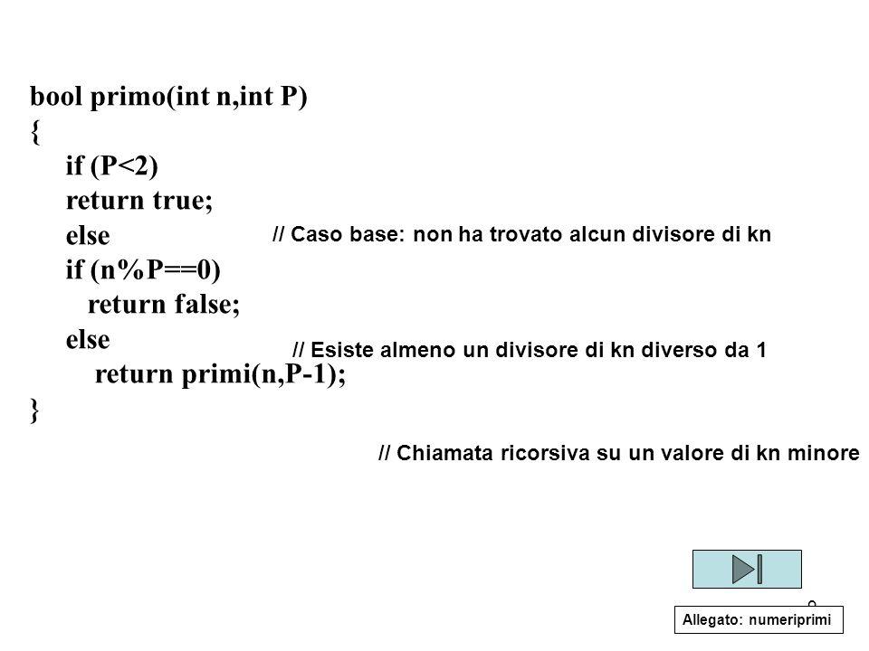 9 bool primo(int n,int P) { if (P<2) return true; else if (n%P==0) return false; else return primi(n,P-1); } Allegato: numeriprimi // Caso base: non h