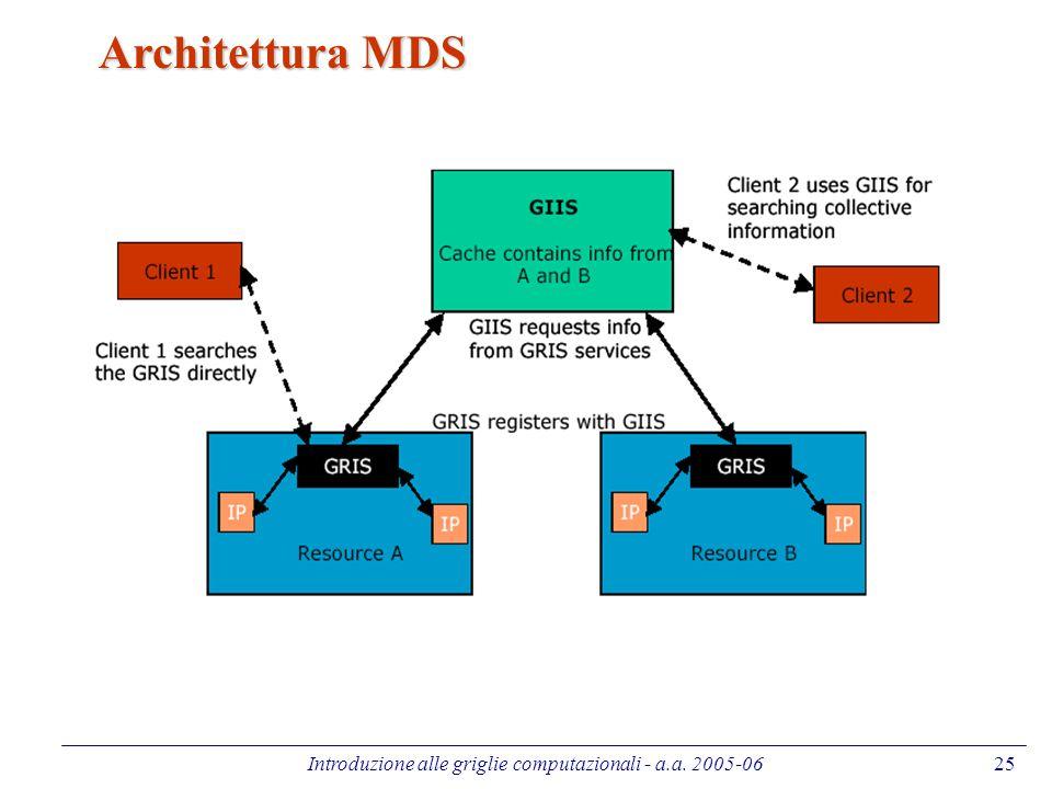 Introduzione alle griglie computazionali - a.a. 2005-0625 Architettura MDS