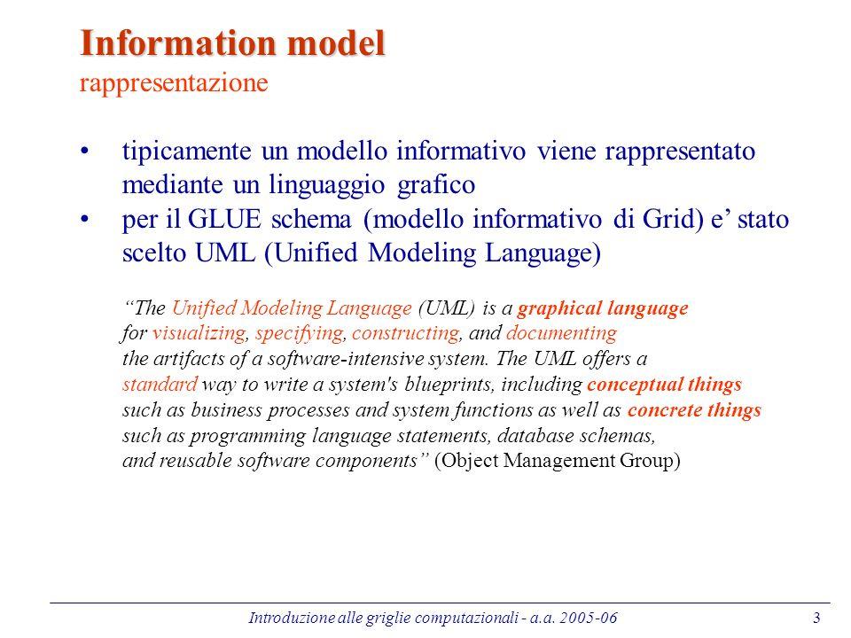 Introduzione alle griglie computazionali - a.a. 2005-0614