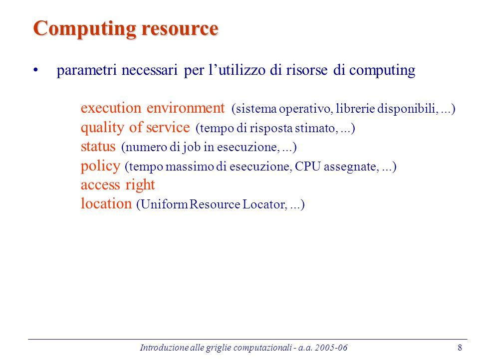 Introduzione alle griglie computazionali - a.a. 2005-0619