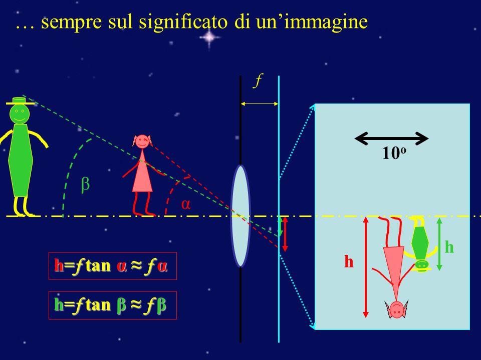 … Il Sole alla distanza di Proxima Centauri β d h h= f tan β f β D/d=1.5×10 8 / 4×10 13 = tan β β 4×10 -6 D