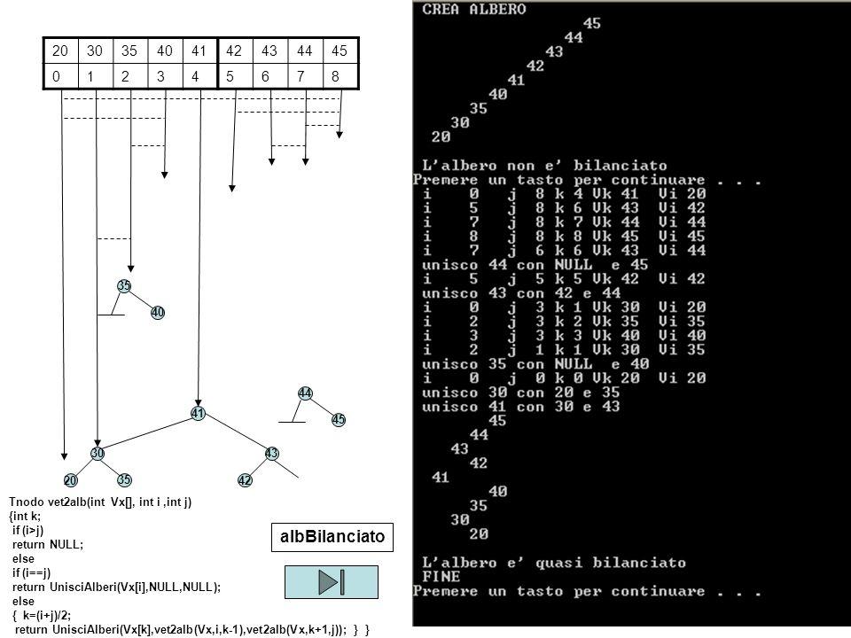 2030354041 01234 42434445 5678 44 45 43 42 35 4035 30 20 41 Tnodo vet2alb(int Vx[], int i,int j) {int k; if (i>j) return NULL; else if (i==j) return UnisciAlberi(Vx[i],NULL,NULL); else { k=(i+j)/2; return UnisciAlberi(Vx[k],vet2alb(Vx,i,k-1),vet2alb(Vx,k+1,j)); } } albBilanciato