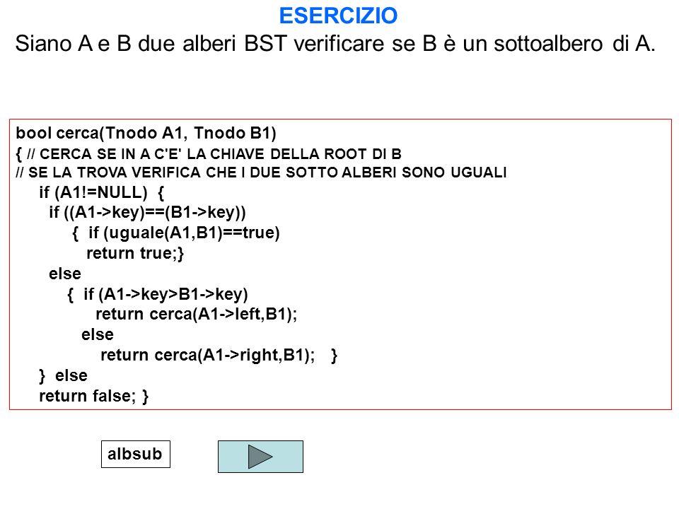 bool cerca(Tnodo A1, Tnodo B1) { // CERCA SE IN A C E LA CHIAVE DELLA ROOT DI B // SE LA TROVA VERIFICA CHE I DUE SOTTO ALBERI SONO UGUALI if (A1!=NULL) { if ((A1->key)==(B1->key)) { if (uguale(A1,B1)==true) return true;} else { if (A1->key>B1->key) return cerca(A1->left,B1); else return cerca(A1->right,B1); } } else return false; } ESERCIZIO Siano A e B due alberi BST verificare se B è un sottoalbero di A.