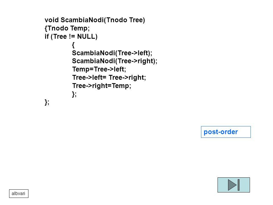 void ScambiaNodi(Tnodo Tree) {Tnodo Temp; if (Tree != NULL) { ScambiaNodi(Tree->left); ScambiaNodi(Tree->right); Temp=Tree->left; Tree->left= Tree->right; Tree->right=Temp; }; post-order albvari