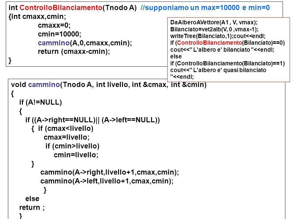 int ControlloBilanciamento(Tnodo A) //supponiamo un max=10000 e min=0 {int cmaxx,cmin; cmaxx=0; cmin=10000; cammino(A,0,cmaxx,cmin); return (cmaxx-cmin); } void cammino(Tnodo A, int livello, int &cmax, int &cmin) { if (A!=NULL) { if ((A->right==NULL)|| (A->left==NULL)) { if (cmax<livello) cmax=livello; if (cmin>livello) cmin=livello; } cammino(A->right,livello+1,cmax,cmin); cammino(A->left,livello+1,cmax,cmin); } else return ; } DaAlberoAVettore(A1, V, vmax); Bilanciato=vet2alb(V, 0,vmax-1); writeTree(Bilanciato,1);cout<<endl; if (ControlloBilanciamento(Bilanciato)==0) cout<< L albero e bilanciato <<endl; else if (ControlloBilanciamento(Bilanciato)==1) cout<< L albero e quasi bilanciato <<endl;