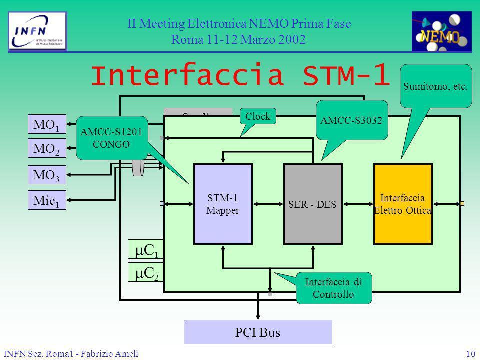 INFN Sez. Roma1 - Fabrizio Ameli10 Base Torre DSP MO 1 MO 2 MO 3 Mic 1 C 1 C 2 FPGA Interfaccia STM-1 PCI Bus Condiz. Alimentazione Interfaccia STM-1