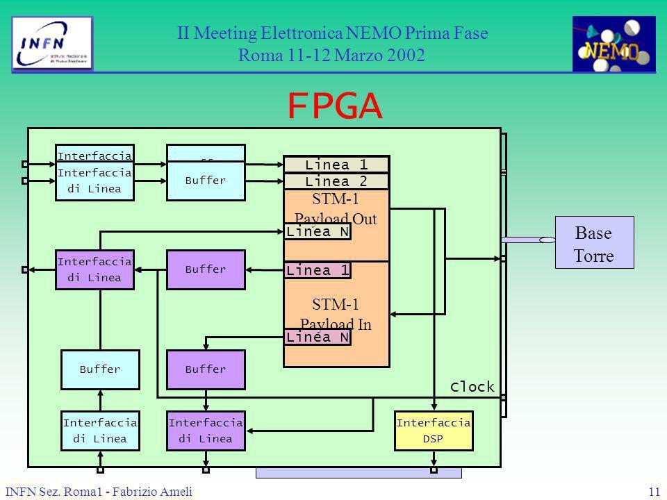 INFN Sez. Roma1 - Fabrizio Ameli11 Base Torre DSP MO 1 MO 2 MO 3 Mic 1 C 1 C 2 FPGA Interfaccia STM-1 PCI Bus Condiz. Alimentazione STM-1 Payload Out