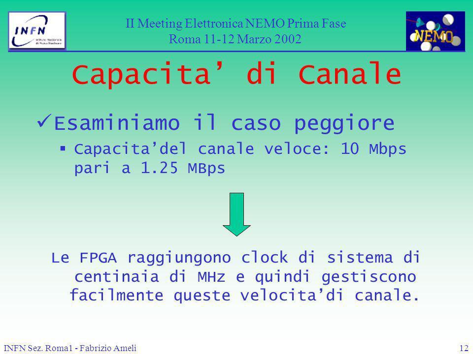 INFN Sez. Roma1 - Fabrizio Ameli12 Capacita di Canale Esaminiamo il caso peggiore Capacitadel canale veloce: 10 Mbps pari a 1.25 MBps II Meeting Elett