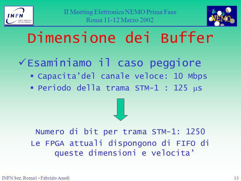 INFN Sez. Roma1 - Fabrizio Ameli13 Dimensione dei Buffer Esaminiamo il caso peggiore Capacitadel canale veloce: 10 Mbps Periodo della trama STM-1 : 12