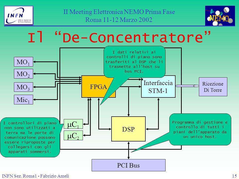 INFN Sez. Roma1 - Fabrizio Ameli15 Il De-Concentratore DSP MO 1 MO 2 MO 3 Mic 1 C 1 C 2 FPGA Interfaccia STM-1 PCI Bus II Meeting Elettronica NEMO Pri