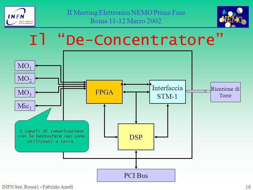 INFN Sez. Roma1 - Fabrizio Ameli16 Il De-Concentratore DSP MO 1 MO 2 MO 3 Mic 1 FPGA Interfaccia STM-1 PCI Bus II Meeting Elettronica NEMO Prima Fase