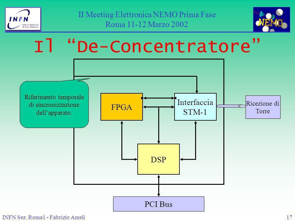 INFN Sez. Roma1 - Fabrizio Ameli17 Il De-Concentratore Ricezione di Torre DSP FPGA Interfaccia STM-1 PCI Bus II Meeting Elettronica NEMO Prima Fase Ro