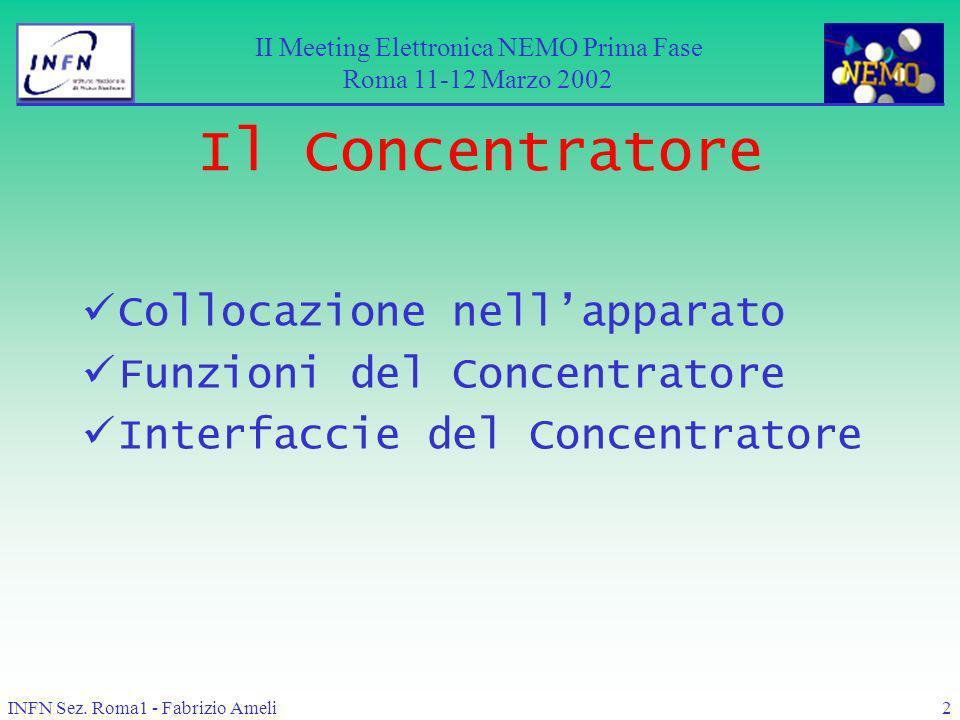 INFN Sez. Roma1 - Fabrizio Ameli2 Il Concentratore Collocazione nellapparato Funzioni del Concentratore Interfaccie del Concentratore II Meeting Elett