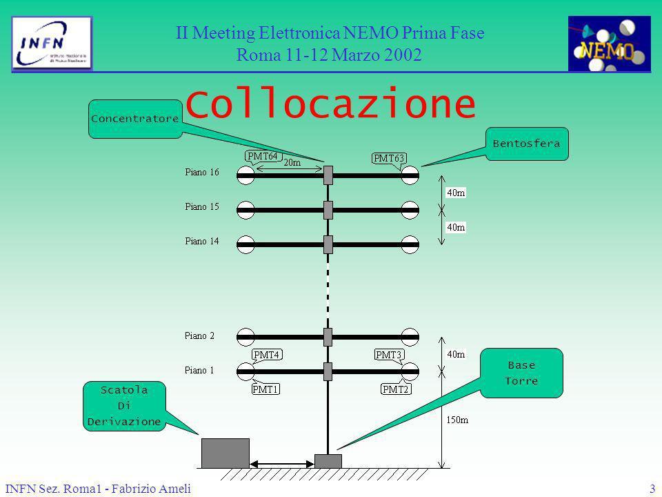 INFN Sez. Roma1 - Fabrizio Ameli3 Collocazione II Meeting Elettronica NEMO Prima Fase Roma 11-12 Marzo 2002 Scatola Di Derivazione Base Torre Concentr