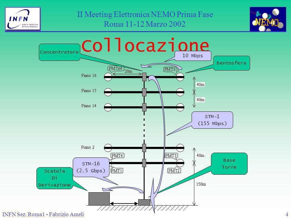 INFN Sez. Roma1 - Fabrizio Ameli4 Collocazione II Meeting Elettronica NEMO Prima Fase Roma 11-12 Marzo 2002 Scatola Di Derivazione Base Torre Concentr