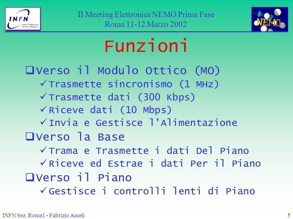 INFN Sez. Roma1 - Fabrizio Ameli5 Funzioni Verso il Modulo Ottico (MO) Trasmette sincronismo (1 MHz) Trasmette dati (300 Kbps) Riceve dati (10 Mbps) I