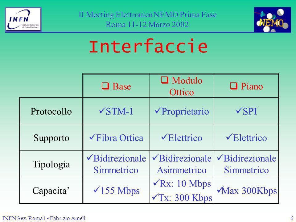 INFN Sez. Roma1 - Fabrizio Ameli6 Interfaccie Base Modulo Ottico Piano Protocollo STM-1 Proprietario SPI Supporto Fibra Ottica Elettrico Tipologia Bid