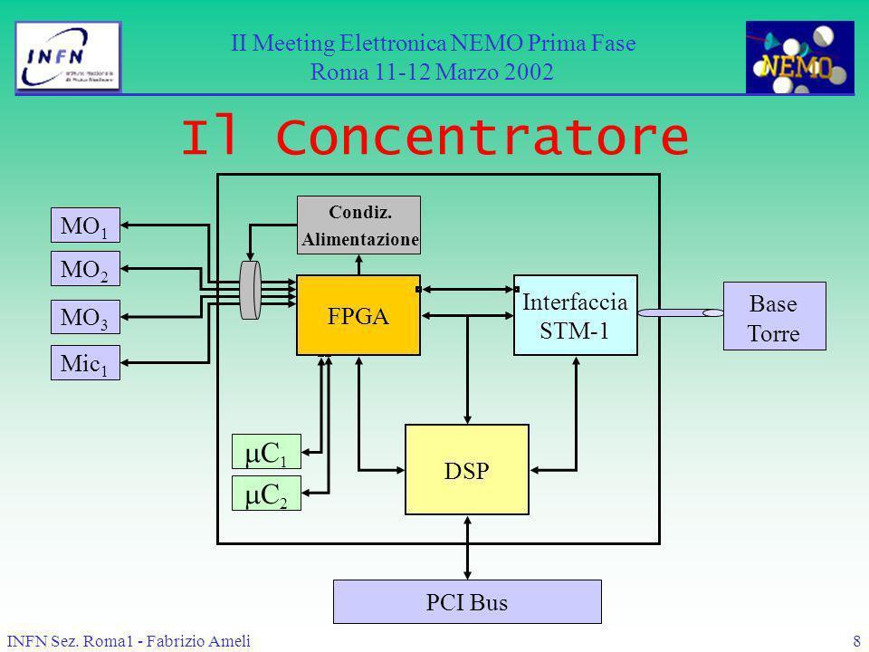 INFN Sez. Roma1 - Fabrizio Ameli8 Il Concentratore Base Torre DSP MO 1 MO 2 MO 3 Mic 1 C 1 C 2 FPGA Interfaccia STM-1 PCI Bus Condiz. Alimentazione II