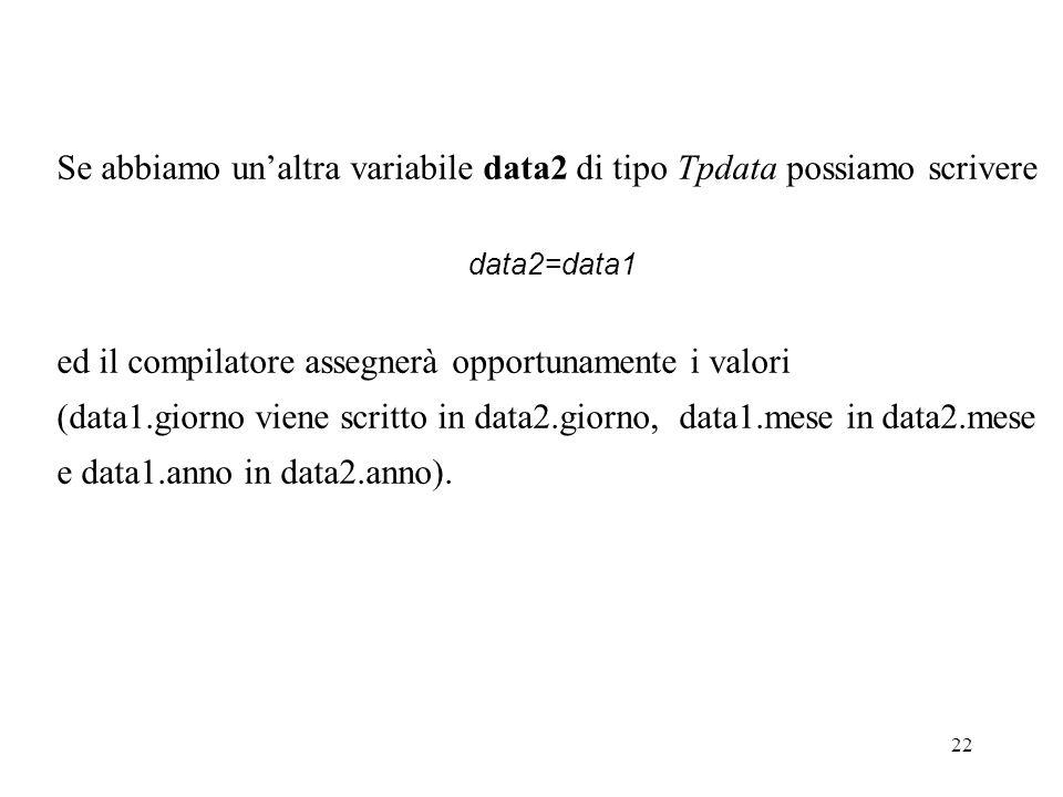 22 Se abbiamo unaltra variabile data2 di tipo Tpdata possiamo scrivere data2=data1 ed il compilatore assegnerà opportunamente i valori (data1.giorno viene scritto in data2.giorno, data1.mese in data2.mese e data1.anno in data2.anno).