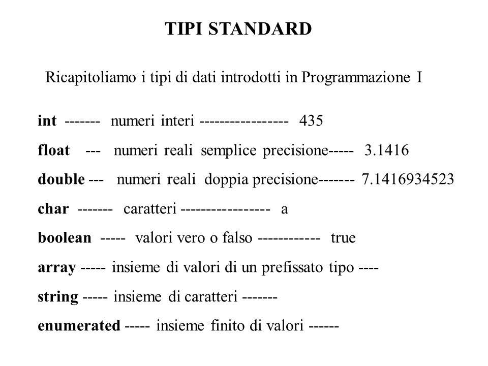 9 TIPI STANDARD int ------- numeri interi ----------------- 435 float --- numeri reali semplice precisione----- 3.1416 double --- numeri reali doppia precisione------- 7.1416934523 char ------- caratteri ----------------- a boolean ----- valori vero o falso ------------ true array ----- insieme di valori di un prefissato tipo ---- string ----- insieme di caratteri ------- enumerated ----- insieme finito di valori ------ Ricapitoliamo i tipi di dati introdotti in Programmazione I