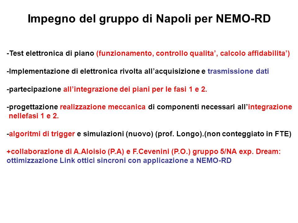 Impegno del gruppo di Napoli per NEMO-RD -Test elettronica di piano (funzionamento, controllo qualita, calcolo affidabilita) -Implementazione di elett
