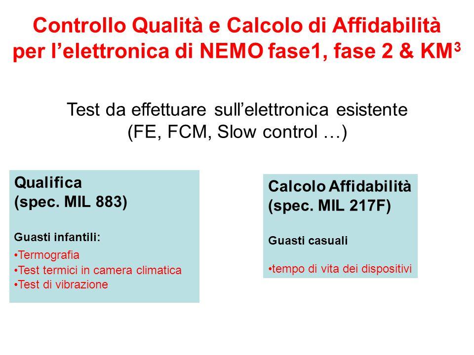 Controllo Qualità e Calcolo di Affidabilità per lelettronica di NEMO fase1, fase 2 & KM 3 Qualifica (spec. MIL 883) Guasti infantili: Termografia Test